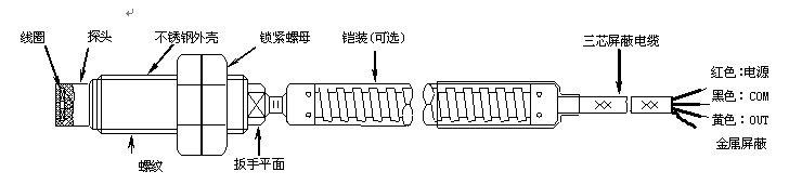 一体化电涡流位移传感器