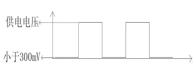 cz400霍尔式转速传感器;cz400霍尔式转速传感器生产厂家